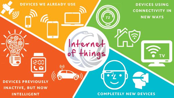 Is the Internet for IoT ready?, Naskraft